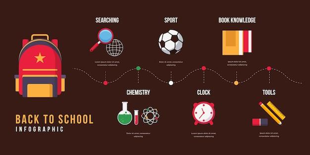 フラットなデザインの学校のインフォグラフィック Premiumベクター