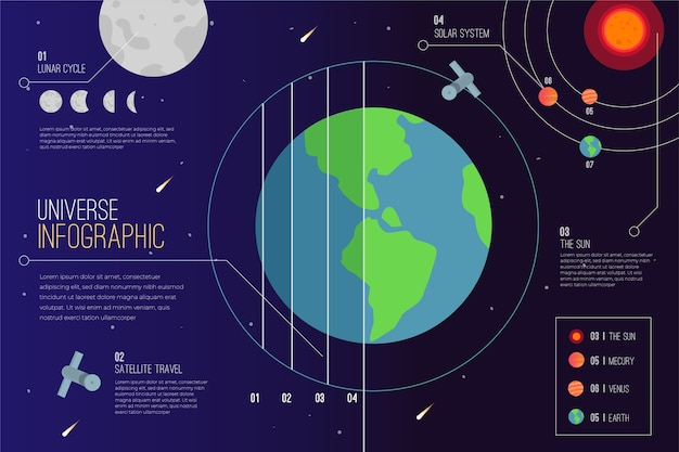 Flat design for universe infographic concept Free Vector