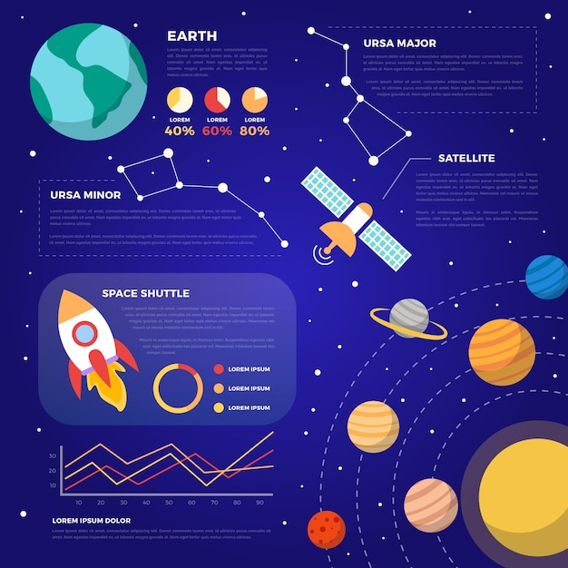 Modello di infografica universo design piatto Vettore gratuito