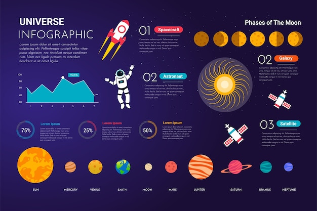 Flat design universe infographic Free Vector