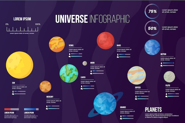 Flat design for universe infographic Free Vector