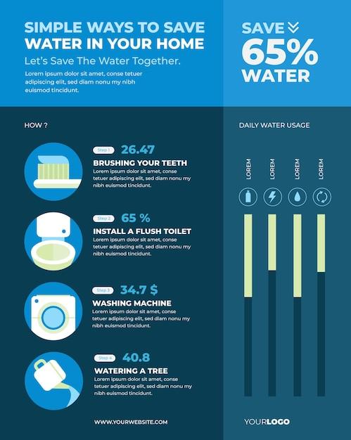 평면 디자인 세계 물의 날 infgraphic 무료 벡터
