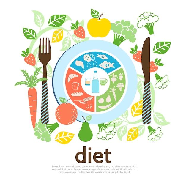 Modello di dieta piatto con illustrazione di forchetta e coltello piatto di fragola di carote broccoli di carote di pesca pera Vettore gratuito
