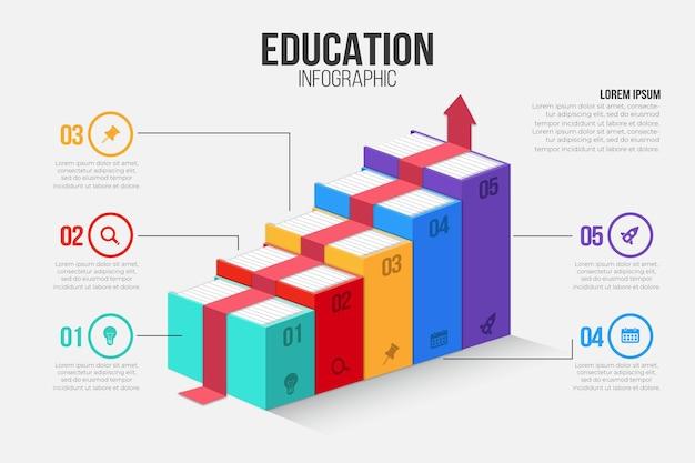 Concetto di infografica educazione piatta Vettore gratuito