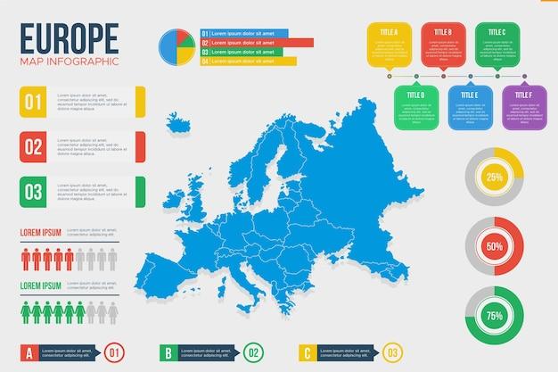 Piatto mappa europa infografica Vettore gratuito