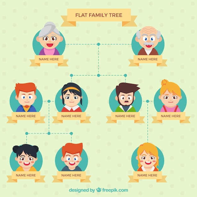 flat family tree with cheerful characters vector free download
