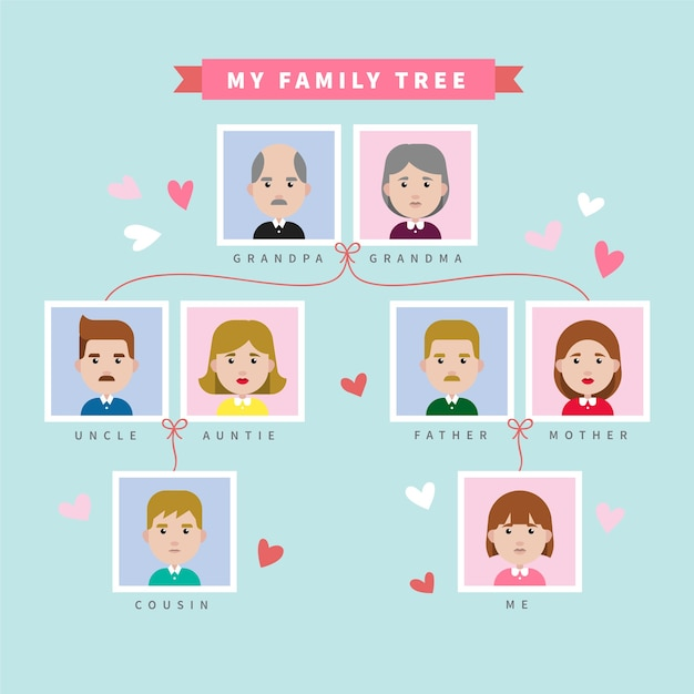 flat family tree with decorative hearts vector free download