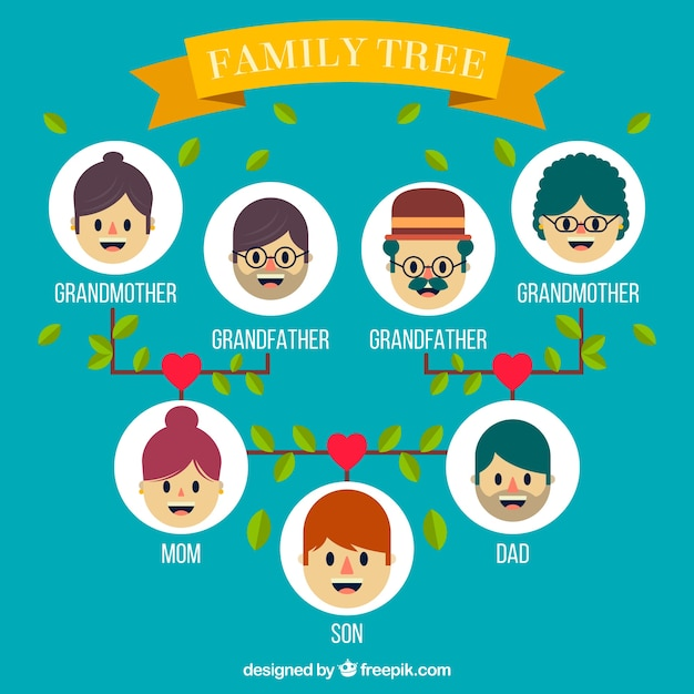 Flat family tree with decorative leaves and\ hearts