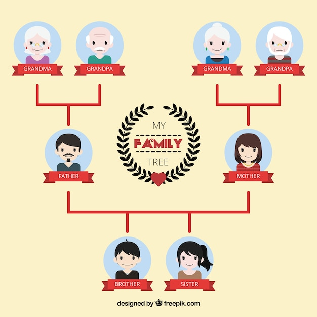 Flat Family Tree With Red Labels Vector