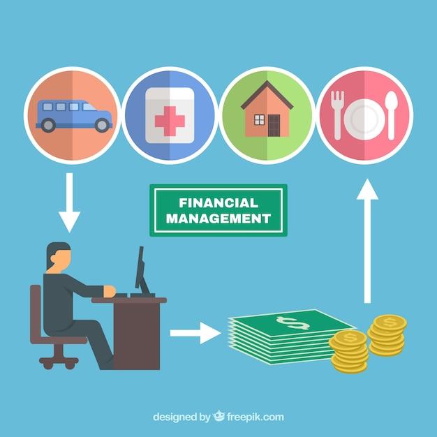 health financial management
