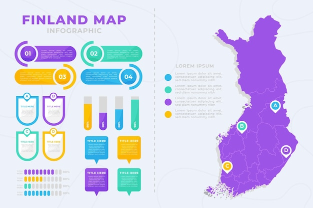 Flat finland map infographic Free Vector