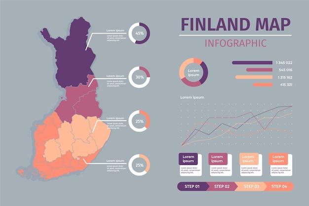 Piatto finlandia mappa infografica Vettore gratuito