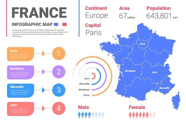 Piatto francia mappa infografica Vettore gratuito