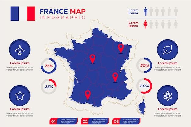 フラットフランス地図インフォグラフィック 無料ベクター