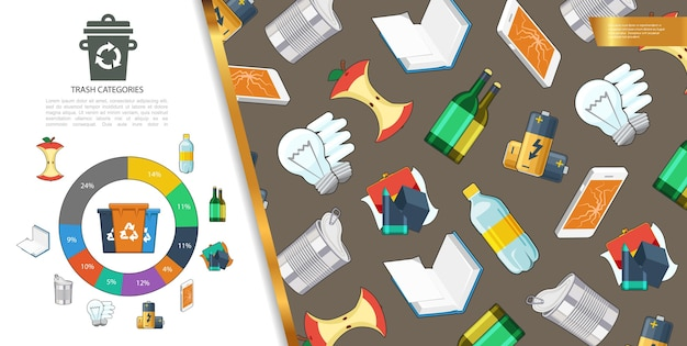 Flat garbage colorful concept Free Vector