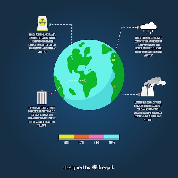 Flat global environmental problems infographic Free Vector