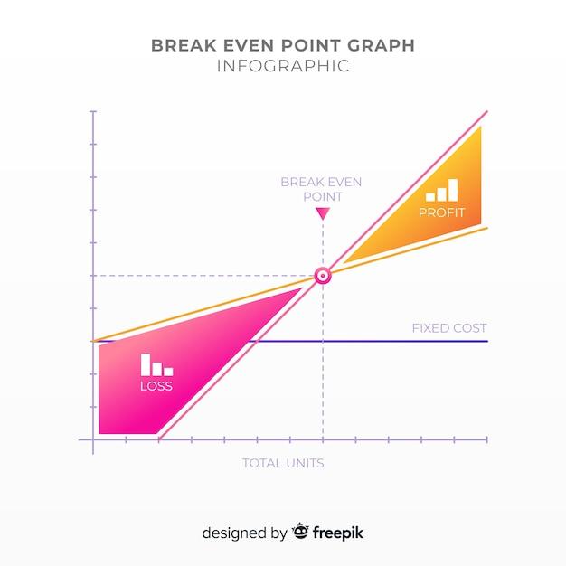 Flat gradient break even point graph Free Vector