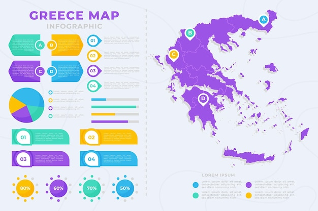 Flat greece map infographic Free Vector