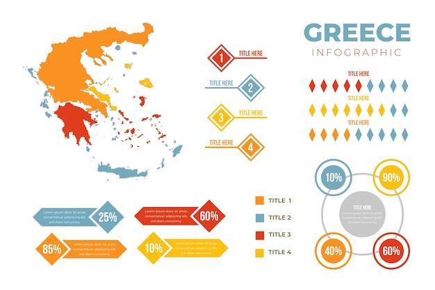 Piatto grecia mappa infografica Vettore gratuito