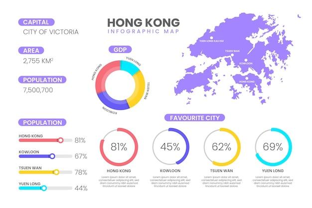 Плоский шаблон инфографики карты гонконга Бесплатные векторы
