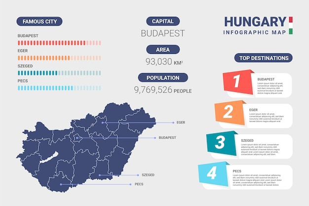 Flat hungary map infographic template Free Vector