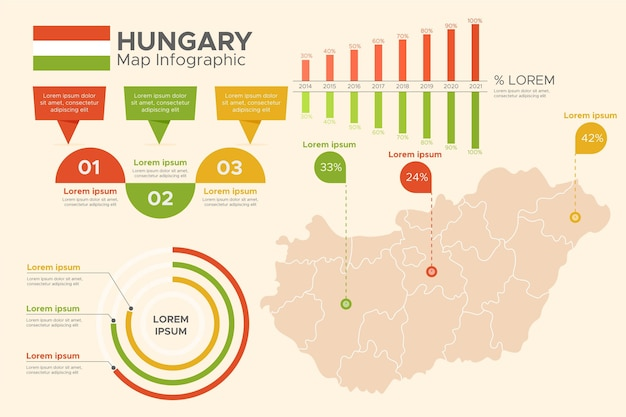 플랫 헝가리지도 인포 그래픽 무료 벡터