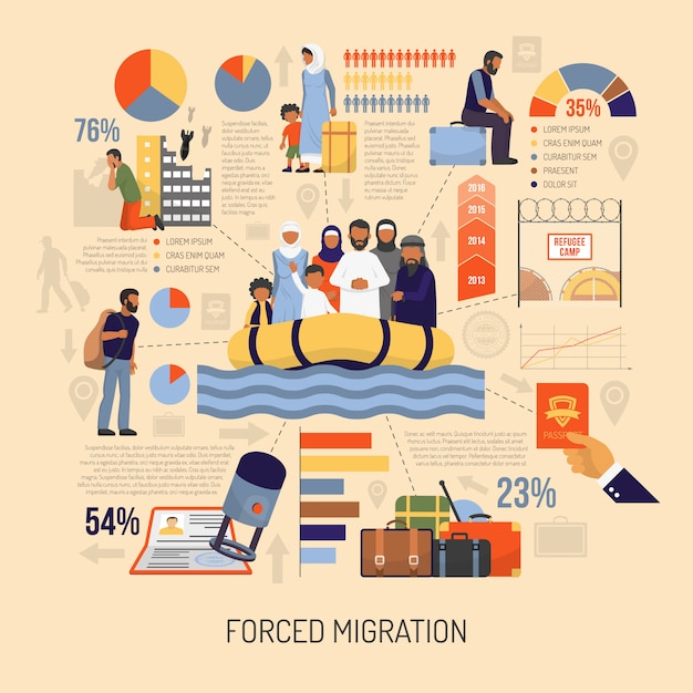 Flat immigration infographics Free Vector