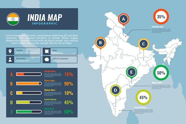 Плоский шаблон инфографики карты индии Бесплатные векторы