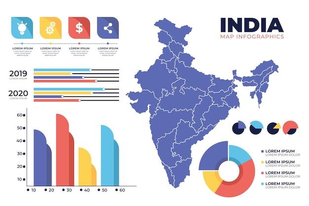 Infografica mappa piatto india Vettore gratuito