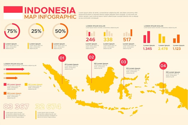 平らなインドネシアの地図のインフォグラフィック 無料ベクター
