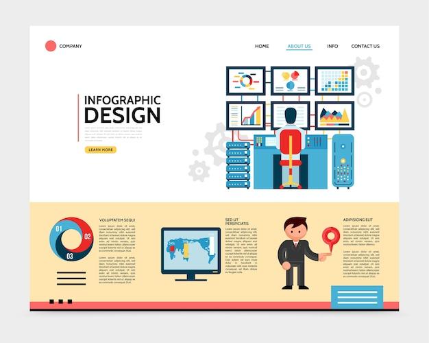 Плоский инфографический дизайн концепции целевой страницы Бесплатные векторы