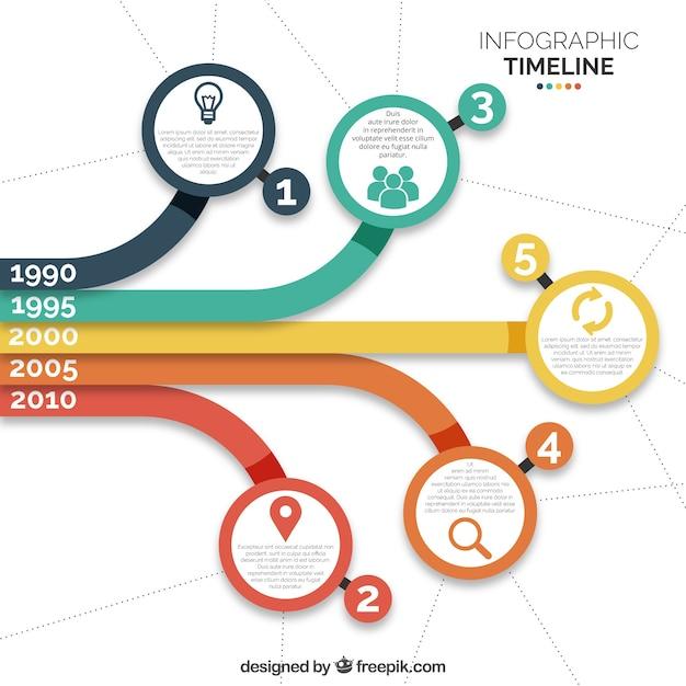 Плоская инфографика с яркими цирками Бесплатные векторы