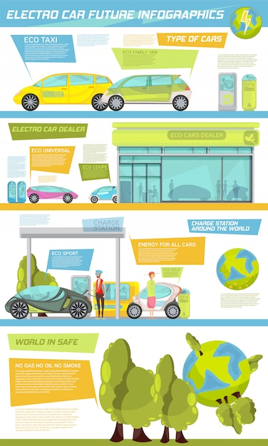 Flat infographics giving information about types of eco friendly electric cars their dealer and charge stations Free Vector
