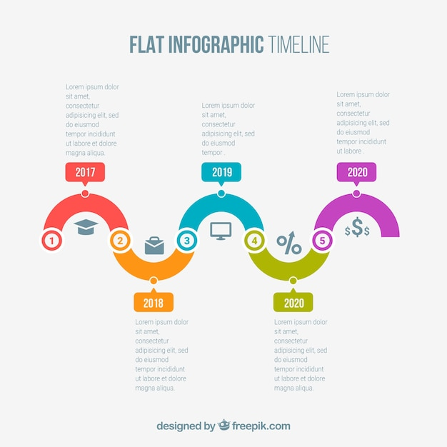 Flat infogrpahic with colorful timeline