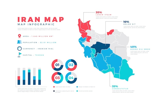 Infografica mappa iran piatto Vettore gratuito