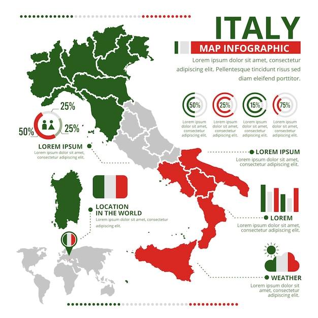 フラットイタリア地図インフォグラフィック Premiumベクター