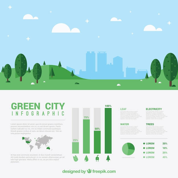 Flat landscape with a city infography Free Vector