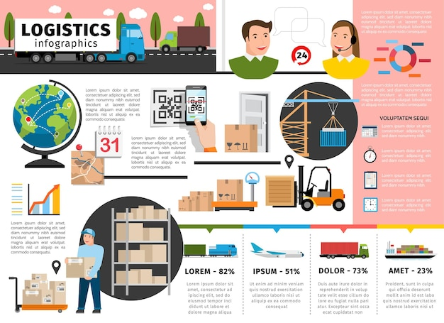 Flat logistic infographic concept with operators warehouse worker forklift globe packages timer Free Vector