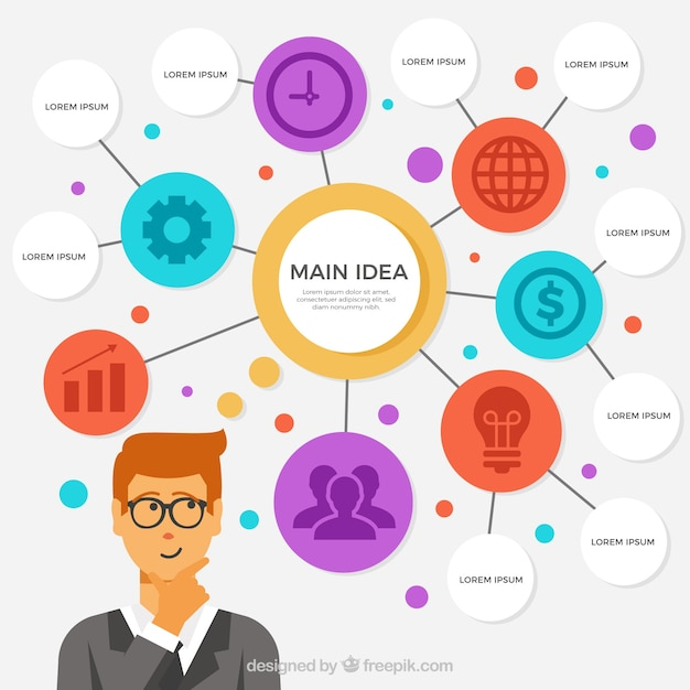 Flat mind map with character vector free download flat mind map with character free vector ccuart Choice Image