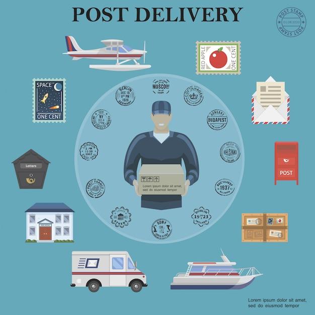 Composizione rotonda di servizio postale piano con l'ufficio postale dei bolli della lettera della busta del pacco dell'yacht del furgone dell'yacht del galleggiante del postino Vettore gratuito