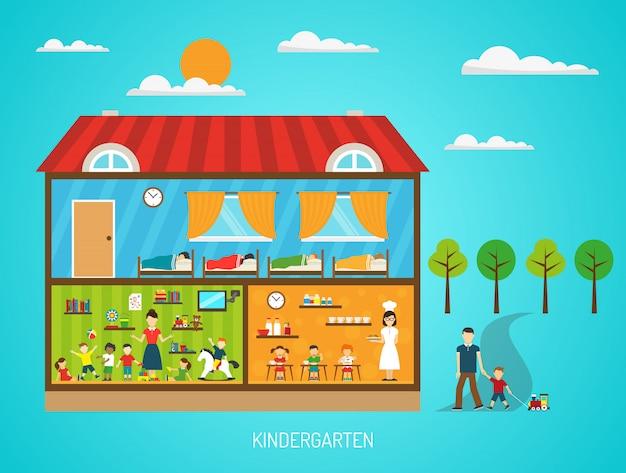 Flat poster of kindergarten building with scenes in rooms showing various steps Free Vector