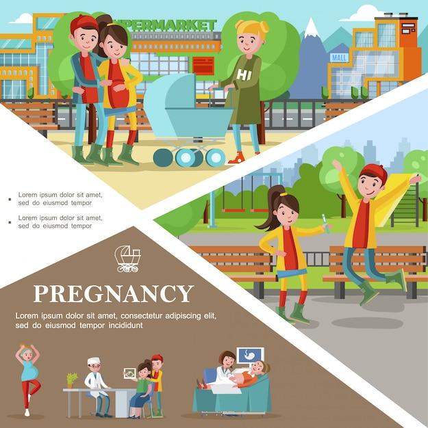 Плоский шаблон беременности со встречей настоящих и будущих родителей мужчина узнает о своей жене медицинский мониторинг беременности для здоровья беременных Бесплатные векторы