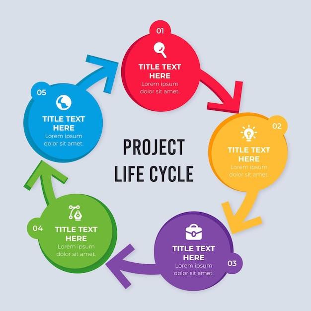 フラットプロジェクトのライフサイクルの概念 無料ベクター