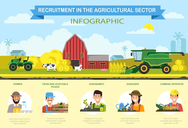 Flat services recruitment in agricultural sector. Premium Vector