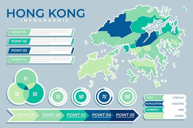 플랫 통계 홍콩지도 인포 그래픽 무료 벡터