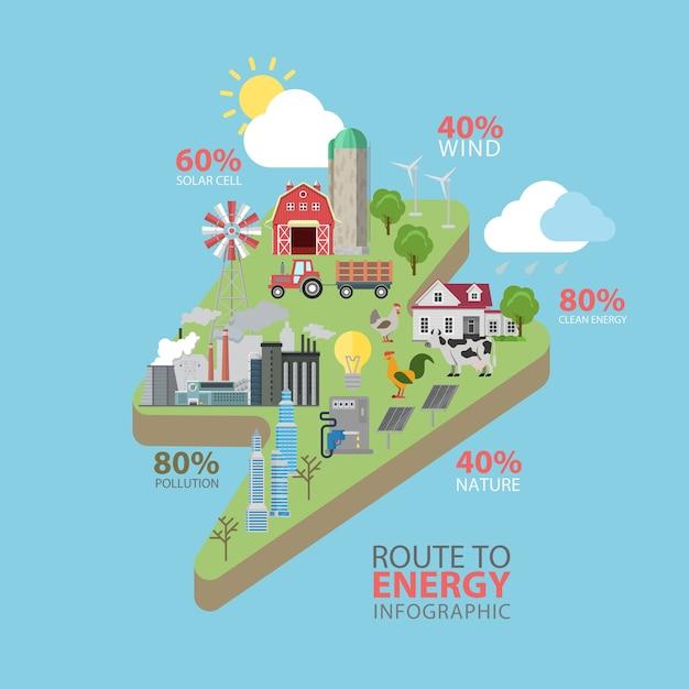 Concetto di infographics di riscaldamento globale del cambiamento climatico di energia di potere tematico di stile piano Vettore gratuito