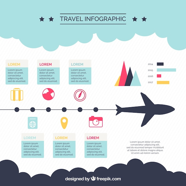 Flat travel infographic with plane and color elements Free Vector