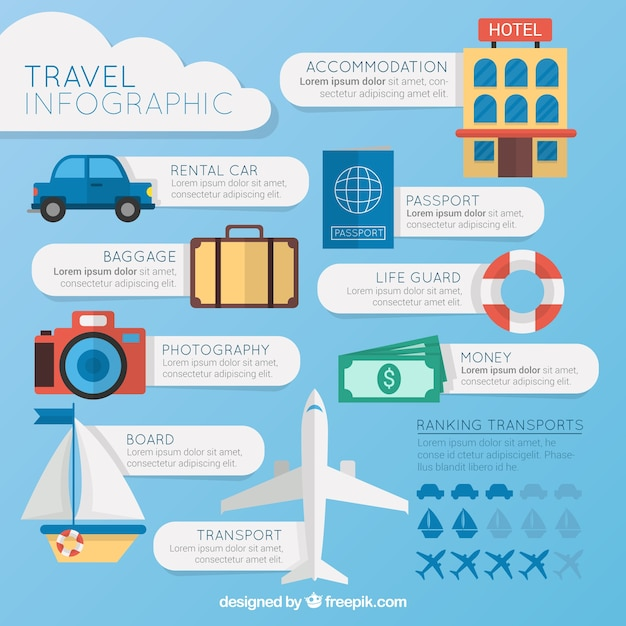 Flat travel infographic Premium Vector