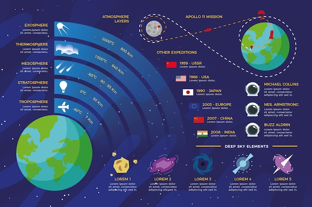 Flat universe infographic with earth Free Vector