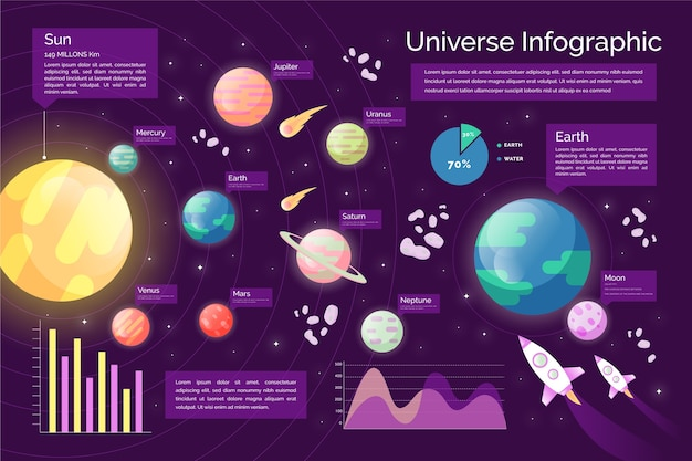 Flat universe infographic with planets and rockets Free Vector